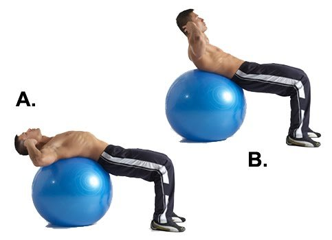 Abdominal Level Advanced with Fitball