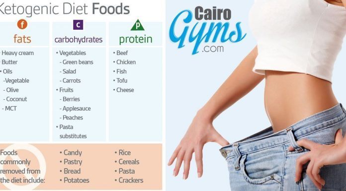 KEYTONE Diet