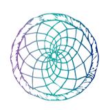 The Mala Logo